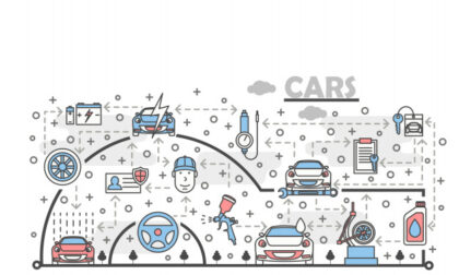 فایل psd وکتور مراحل کامل سرویس خودرو